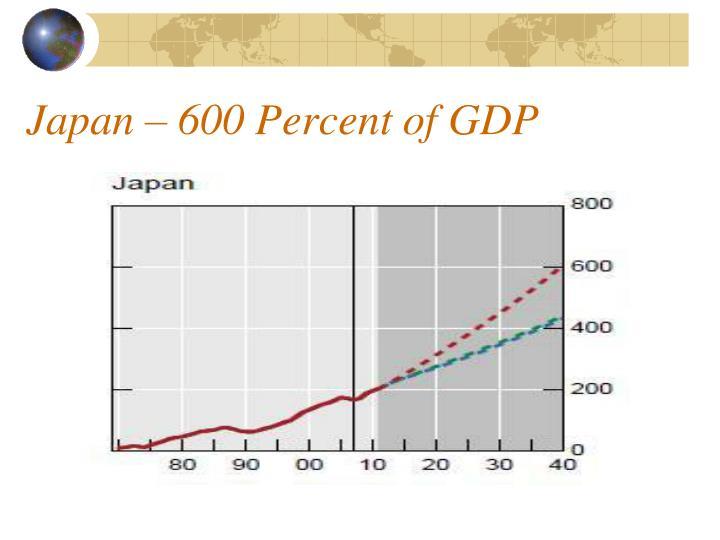 Japan – 600 Percent of GDP
