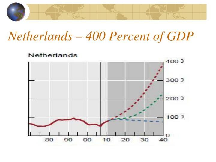 Netherlands – 400 Percent of GDP