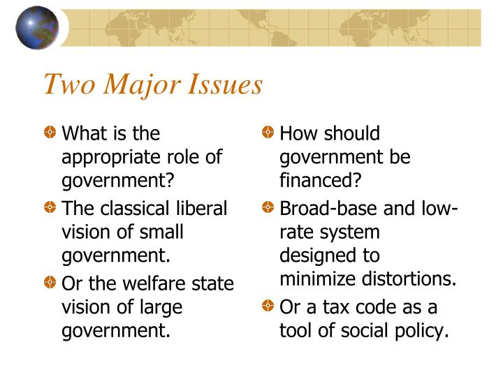 What is the appropriate role of government?