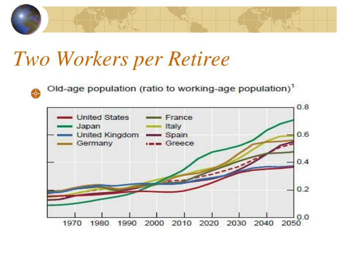 Two Workers per Retiree