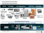 secure network transformation lan wan networking solutions