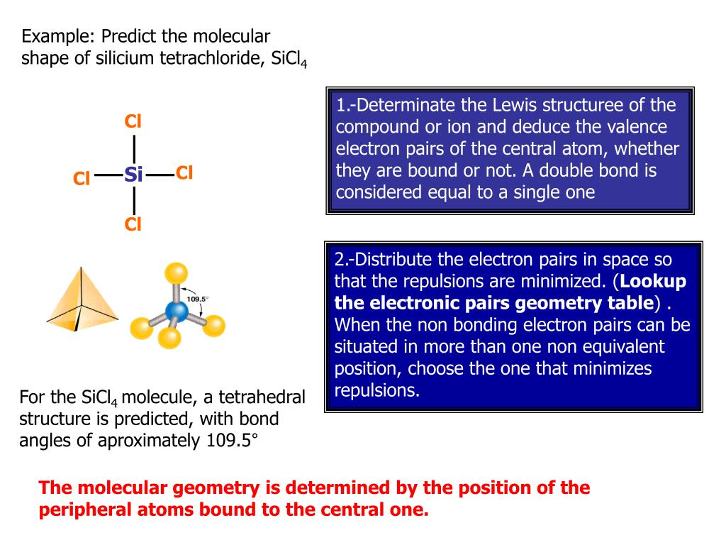 PPT - Algorithm for the prediction of molecular Geometry ...