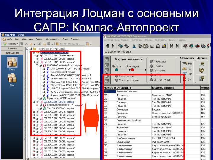 Интеграция Лоцман с основными САПР: Компас-Автопроект