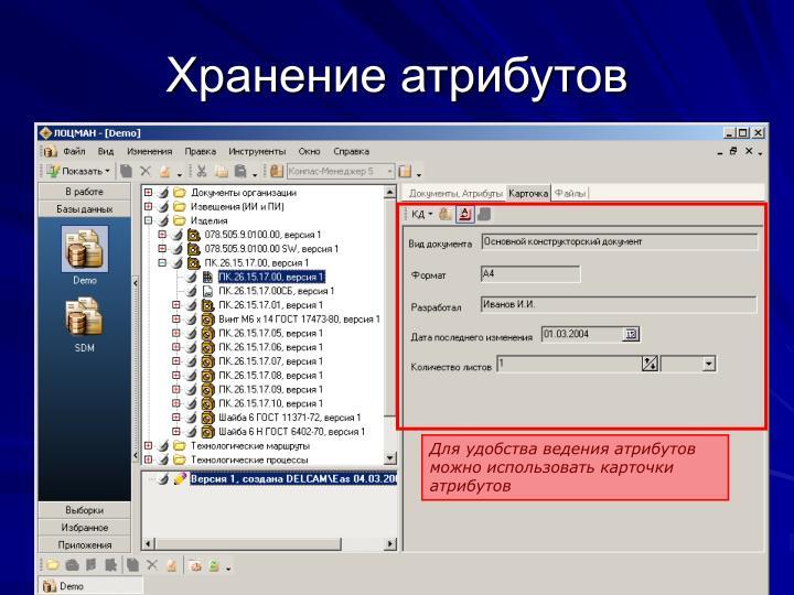 Список атрибутов документа Спецификация