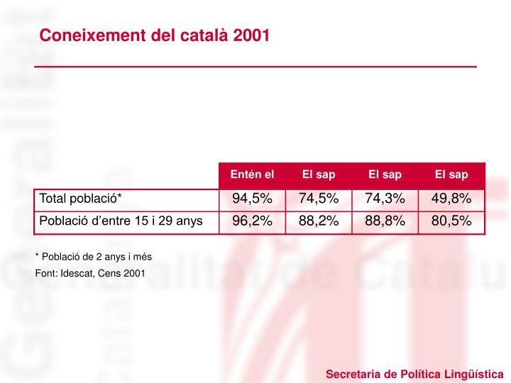 Coneixement del català 2001