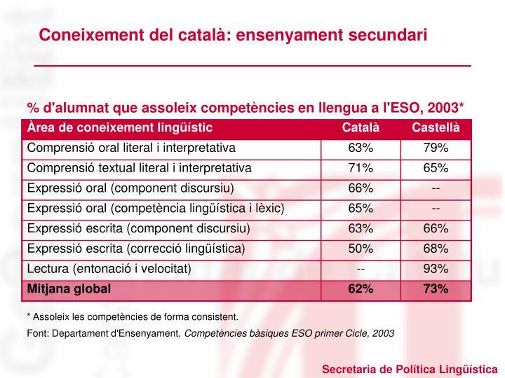 Coneixement del català: ensenyament secundari