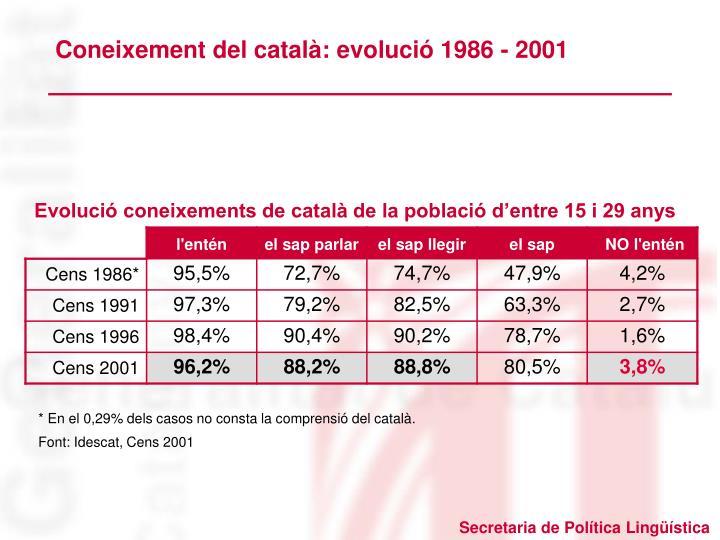 Coneixement del català: evolució 1986 - 2001