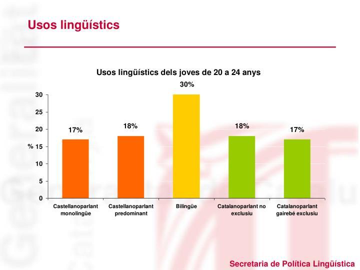 Usos lingüístics