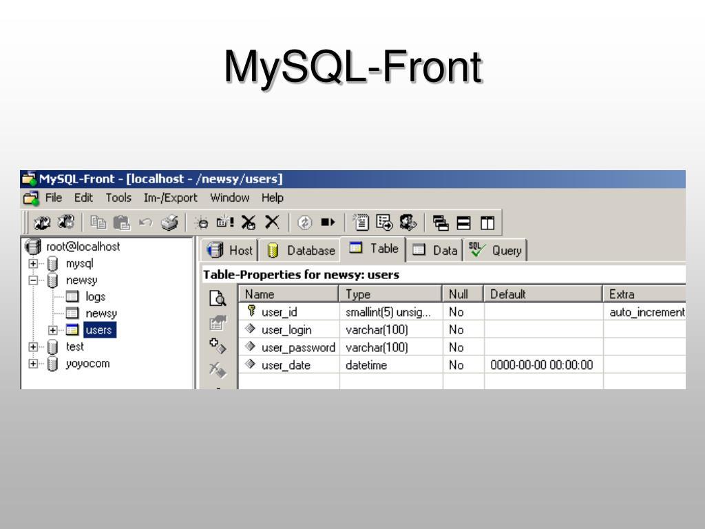 PPT - PHP i MySQL PowerPoint Presentation - ID:4932886