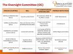 the oversight committee oc