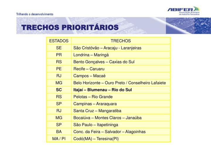 TRECHOS PRIORITÁRIOS