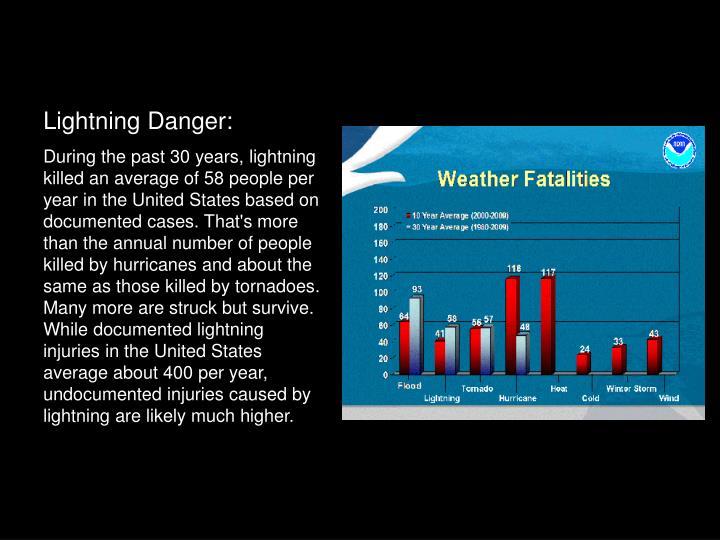 Lightning Danger: