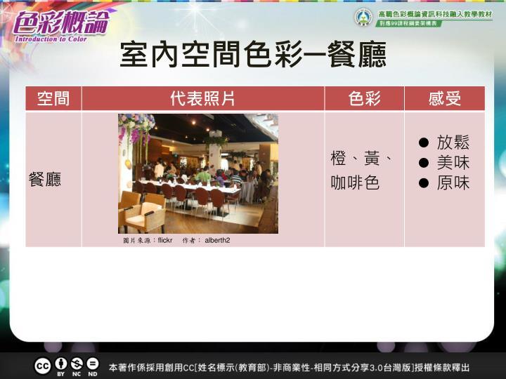 室內空間色彩─餐廳