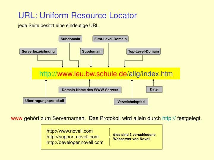 Url uniform resource locator