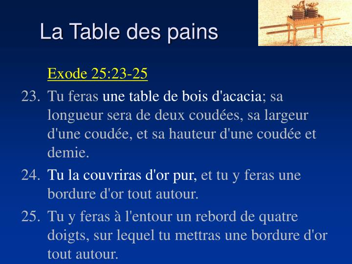 La Table des pains