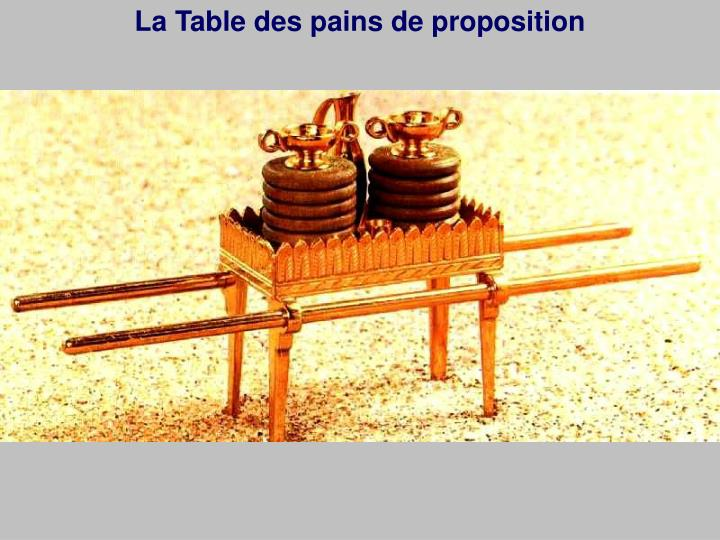 La Table des pains de proposition