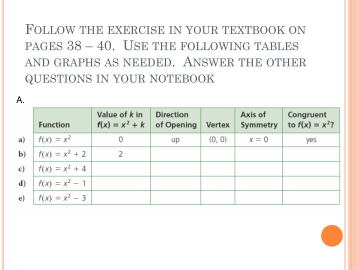 Follow the exercise in your textbook on pages 38 – 40.  Use the following tables and graphs as nee...
