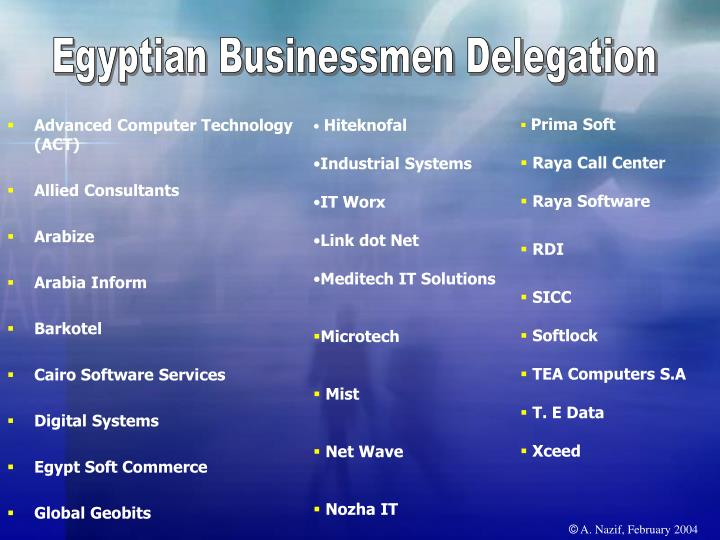 Egyptian Businessmen Delegation