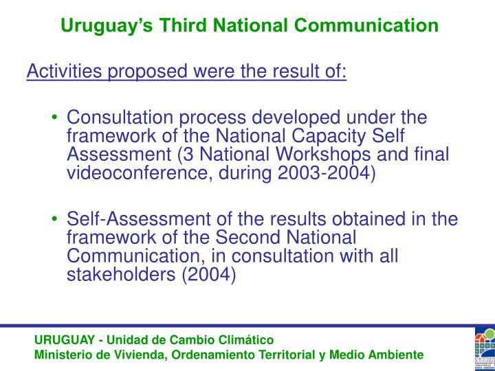 Uruguay's Third National Communication
