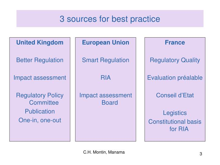 3 sources for best practice