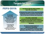 targets for 2019