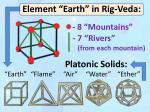 element earth in rig veda