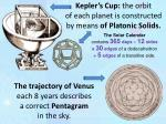 kepler s cup the orbit of each planet is constructed by means of platonic solids
