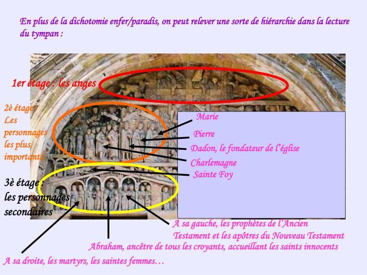 En plus de la dichotomie enfer/paradis, on peut relever une sorte de hiérarchie dans la lecture du tympan :