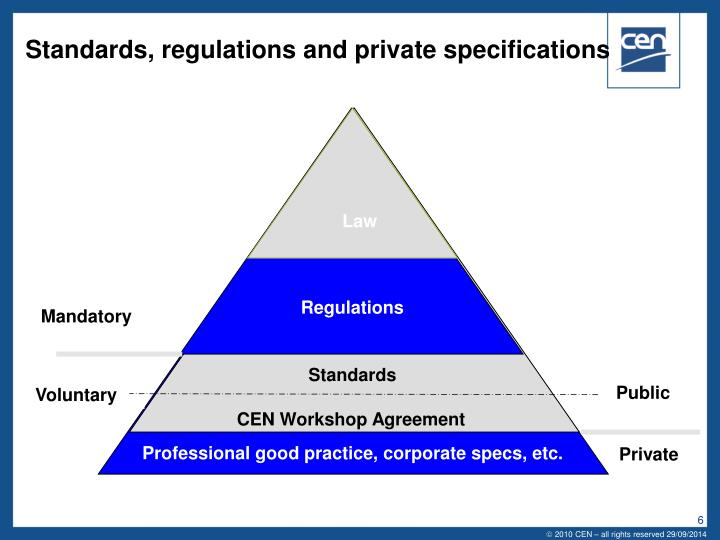 Standards, regulations and private specifications