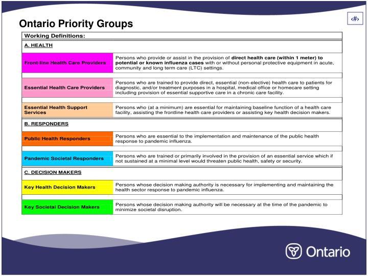 Ontario Priority Groups