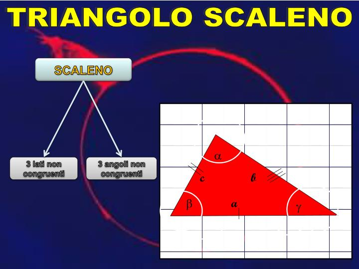 TRIANGOLO SCALENO