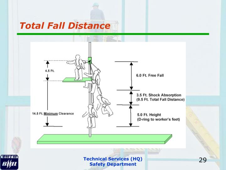 Total Fall Distance