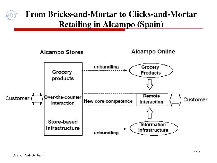 characteristics of brick and mortar banking Fintech – its impacts on finance, economies and central banking  as brick & mortar branches and atm machines may not be prerequisites for providing financial services in this regard, i have found similar characteristics between such  fintech – its impacts on finance, economies and central banking.