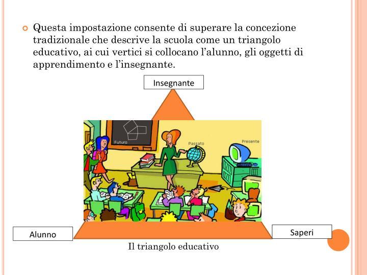 Questa impostazione consente di superare la concezione tradizionale che descrive la scuola come un triangolo educativo, ai cui vertici si collocano l'alunno, gli oggetti di apprendimento e l'insegnante.