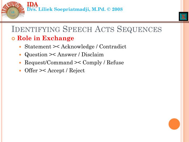 Identifying Speech Acts Sequences