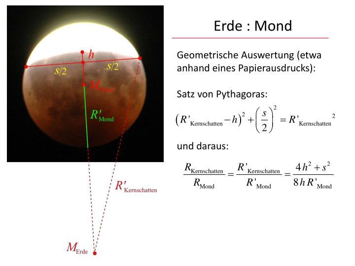 Geometrische Auswertung (etwa anhand eines Papierausdrucks):
