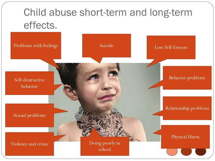 effects of sexual abuse pdf
