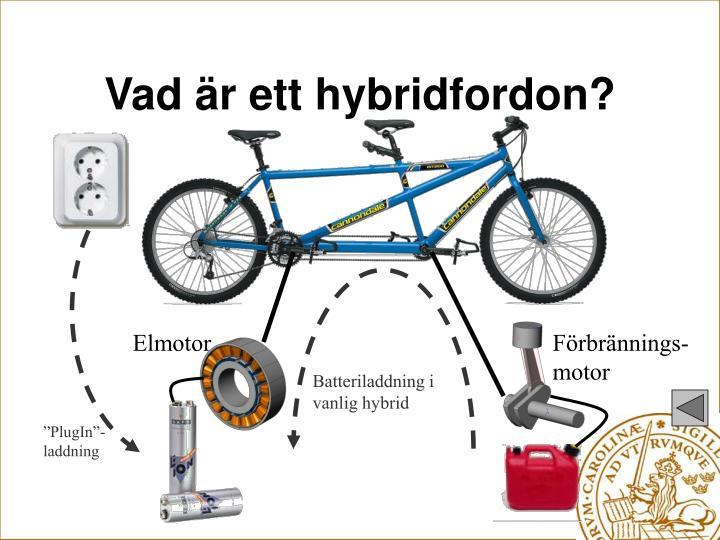 Vad r ett hybridfordon