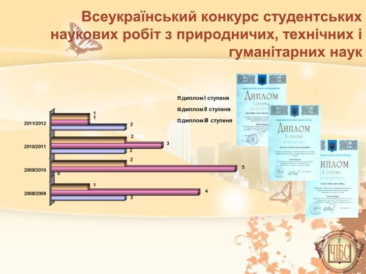 Всеукраїнський конкурс студентських наукових робіт з природничих, технічних і гуманітарних наук