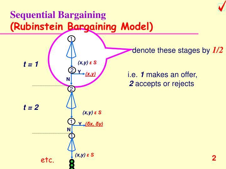 Sequential bargaining rubinstein bargaining model
