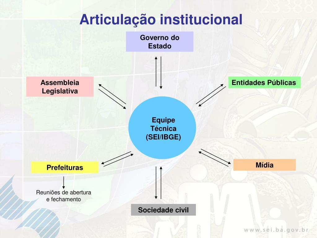 PPT - Atualização das Divisas Intermunicipais do Estado da Bahia PowerPoint  Presentation - ID:4941572