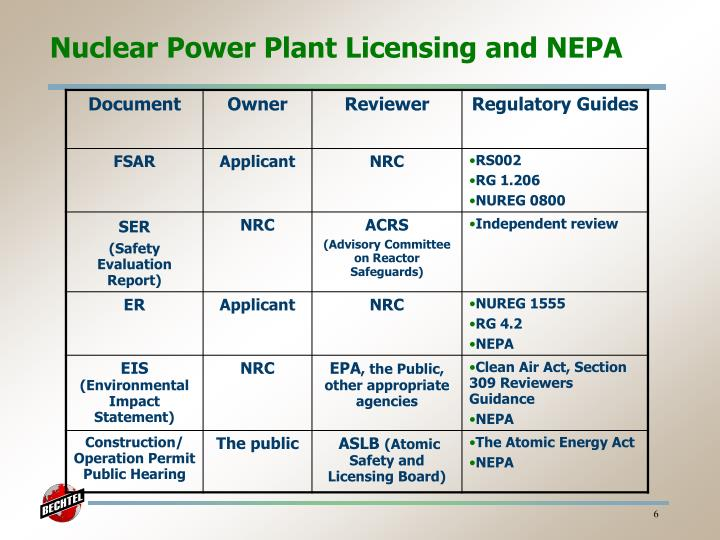 Nuclear Power Plant Licensing and NEPA