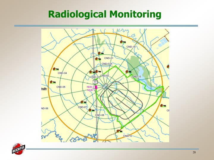 Radiological Monitoring