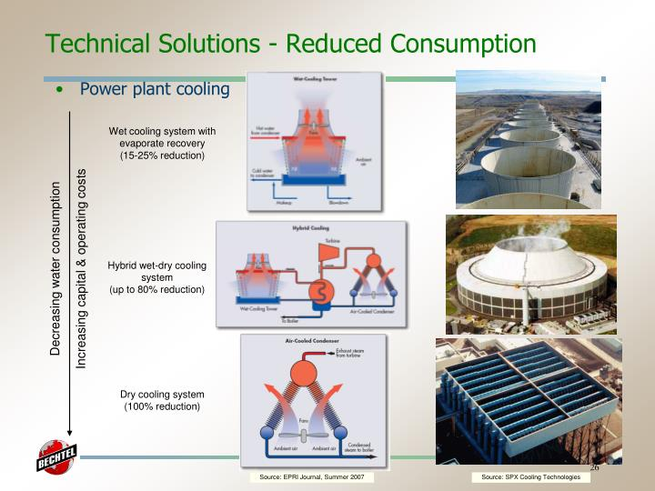 Power plant cooling