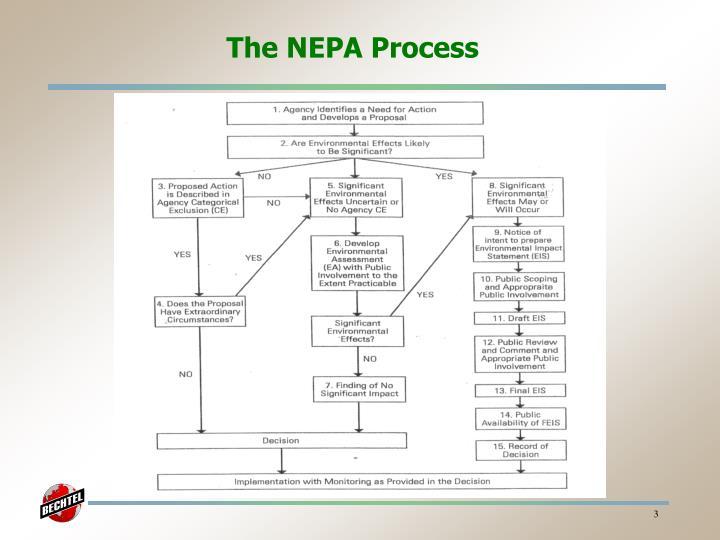 The nepa process