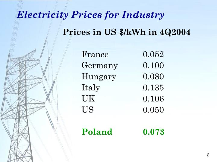 Electricity prices for industry