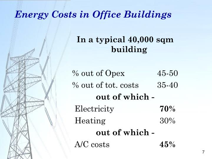 Energy Costs in Office Buildings