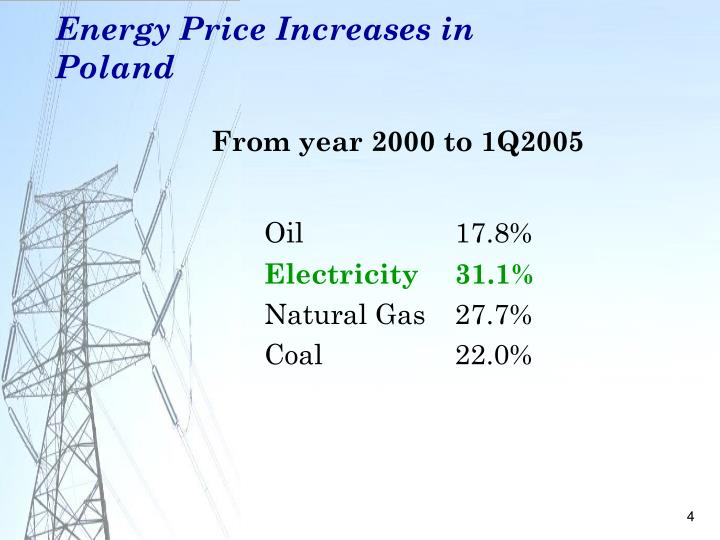 Energy Price Increases in Poland