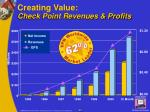 creating value check point revenues profits