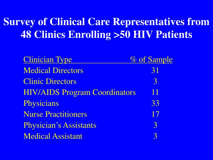 Survey of Clinical Care Representatives from 48 Clinics Enrolling >50 HIV Patients